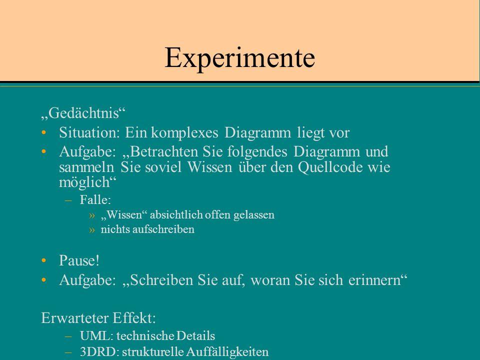 """Experimente """"Gedächtnis Situation: Ein komplexes Diagramm liegt vor"""