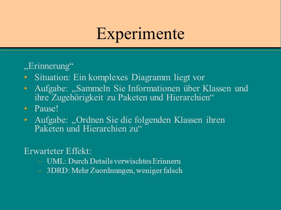 """Experimente """"Erinnerung Situation: Ein komplexes Diagramm liegt vor"""