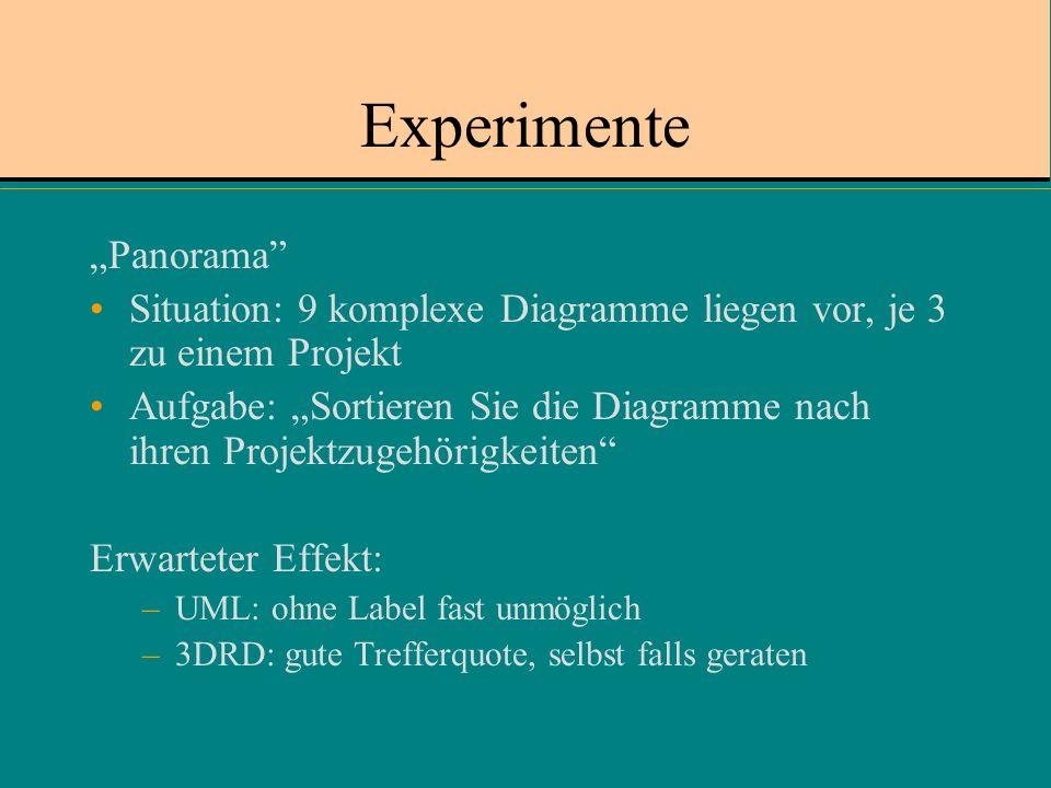 "Experimente ""Panorama"