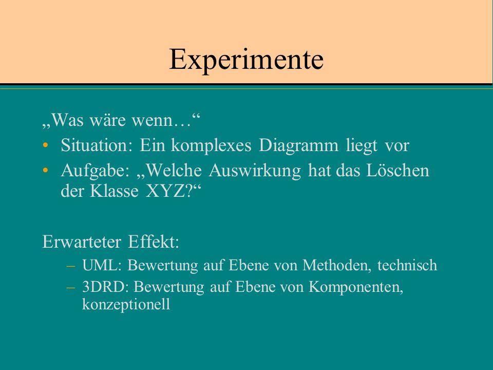 "Experimente ""Was wäre wenn…"