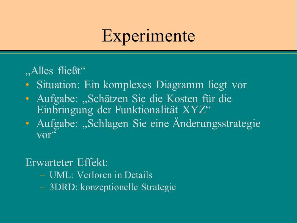 """Experimente """"Alles fließt Situation: Ein komplexes Diagramm liegt vor"""