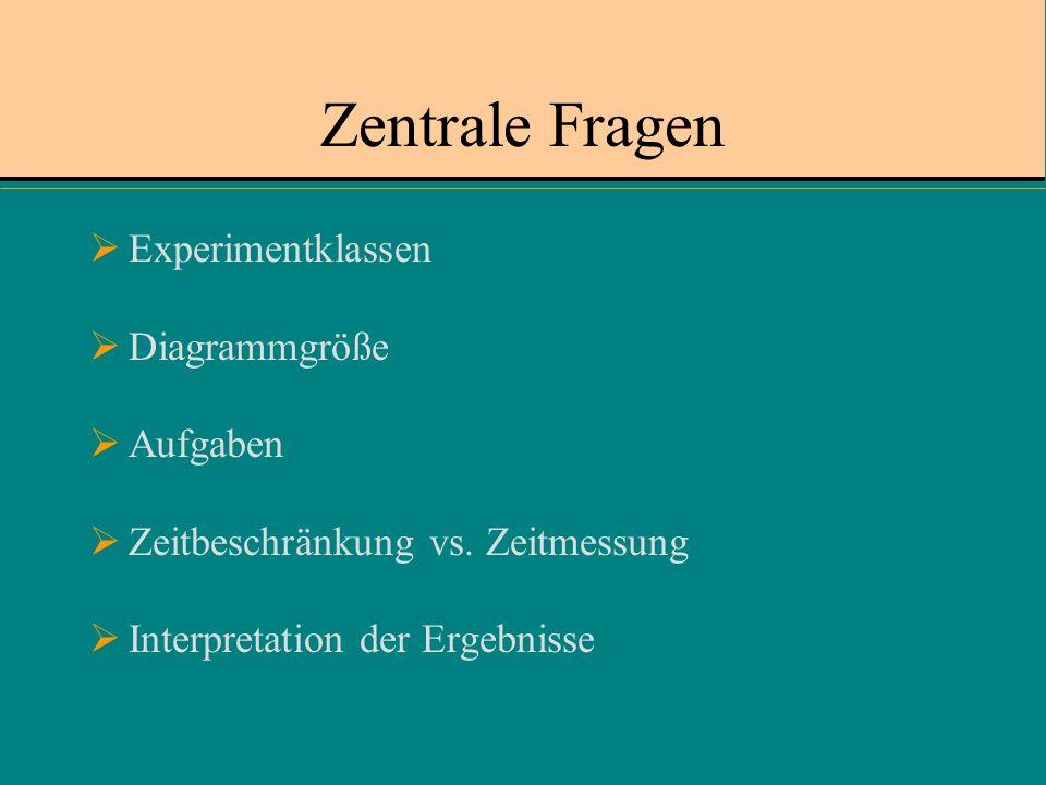 Zentrale Fragen Experimentklassen Diagrammgröße Aufgaben