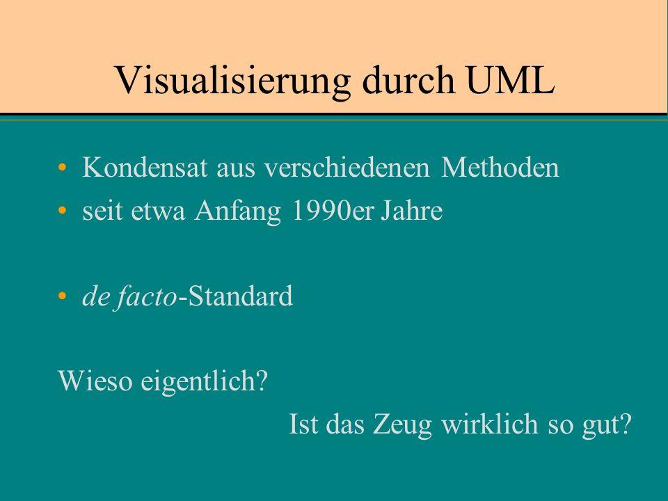 Visualisierung durch UML