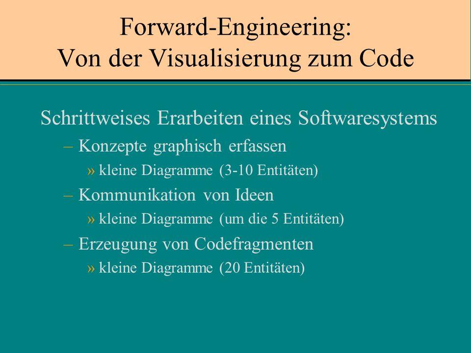 Forward-Engineering: Von der Visualisierung zum Code