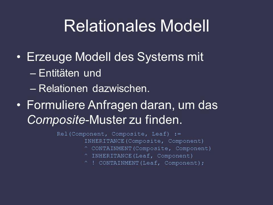 Relationales Modell Erzeuge Modell des Systems mit