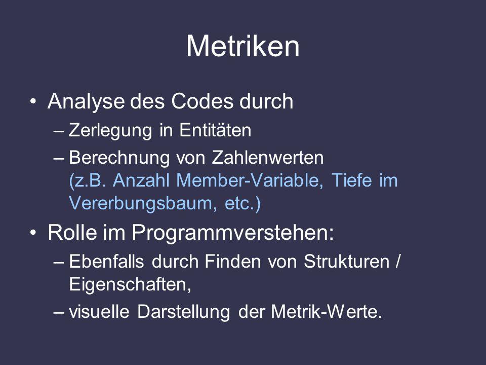 Metriken Analyse des Codes durch Rolle im Programmverstehen: