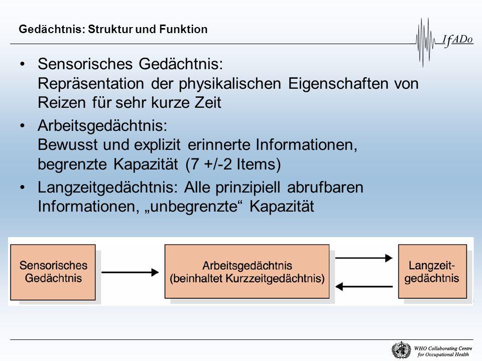 Gedächtnis: Struktur und Funktion