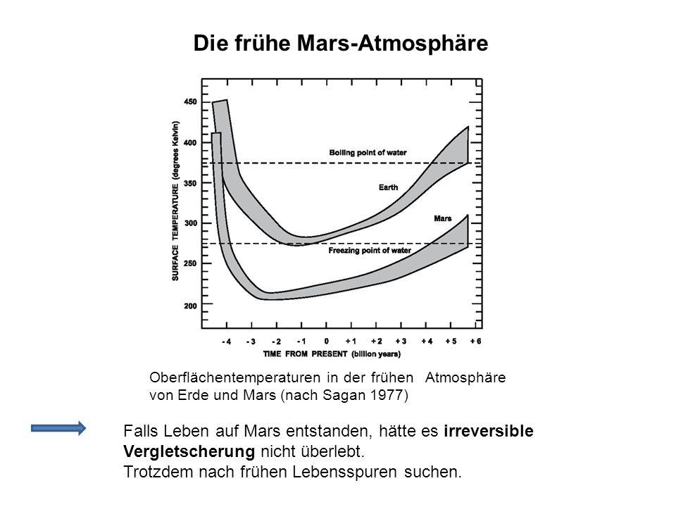 Die frühe Mars-Atmosphäre