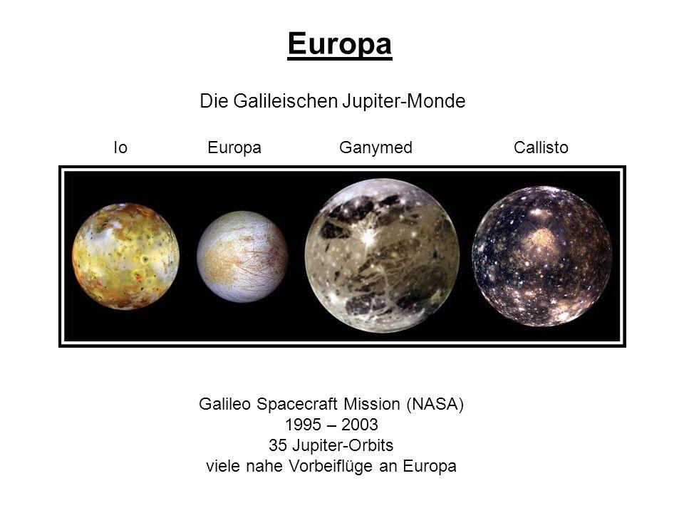Europa Die Galileischen Jupiter-Monde Io Europa Ganymed Callisto