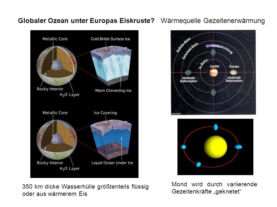 Globaler Ozean unter Europas Eiskruste Wärmequelle Gezeitenerwärmung
