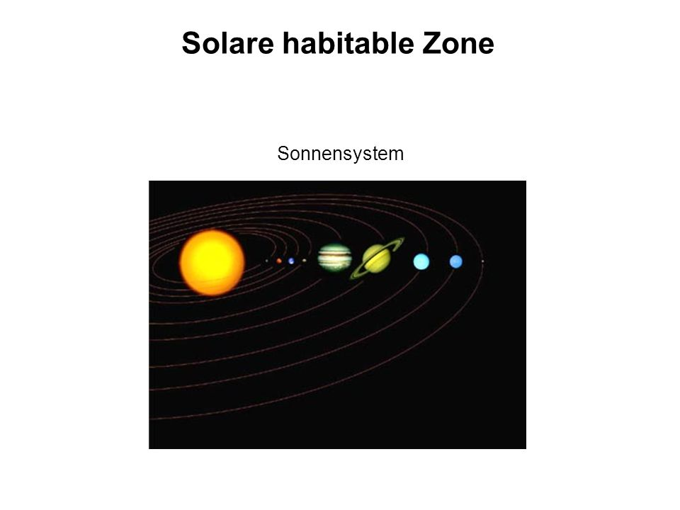 Solare habitable Zone Sonnensystem