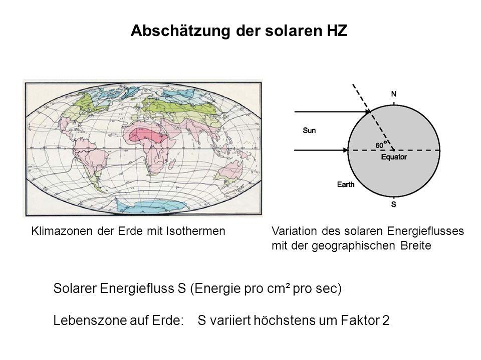 Abschätzung der solaren HZ