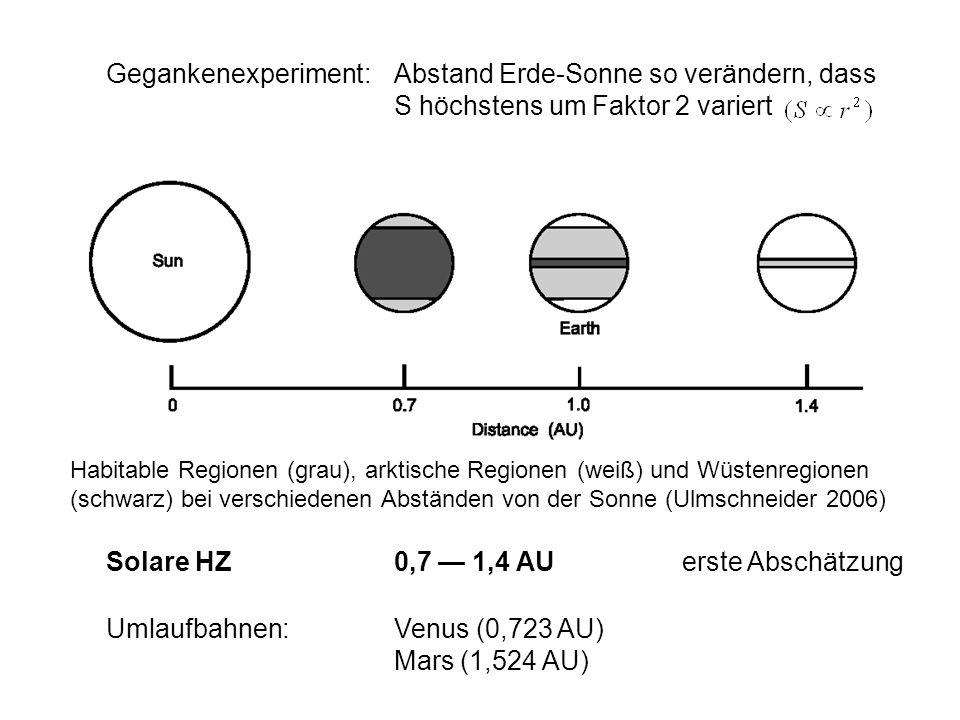 Gegankenexperiment: Abstand Erde-Sonne so verändern, dass