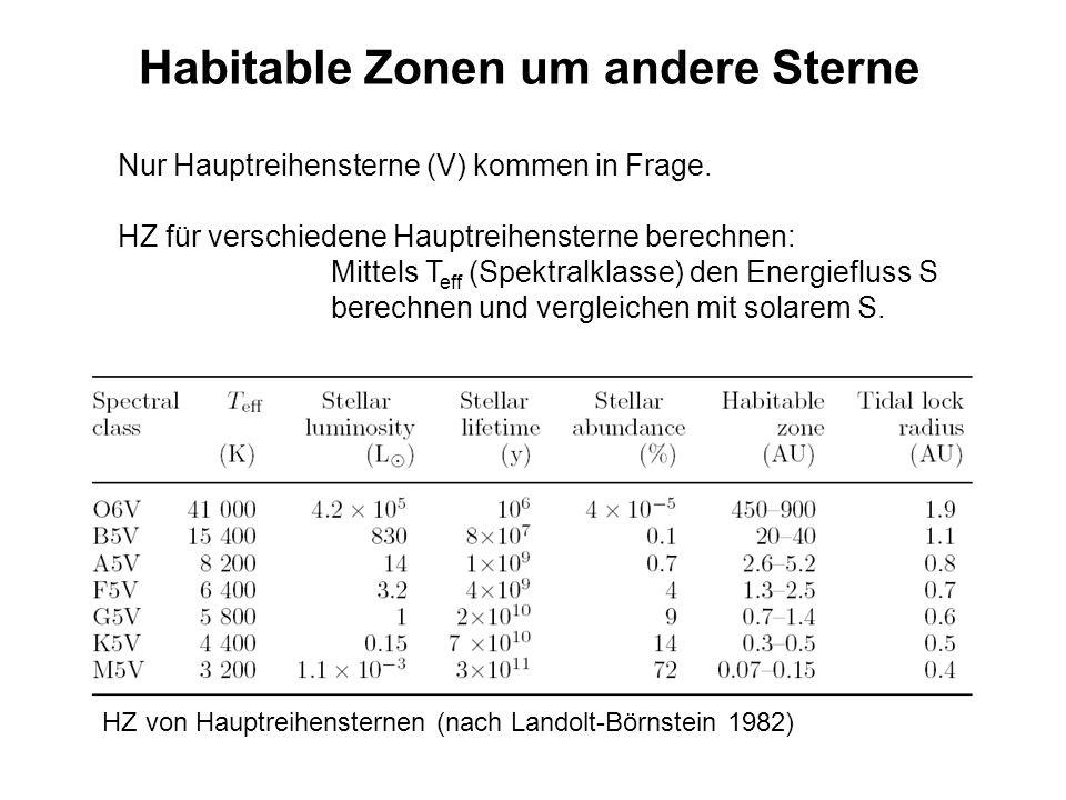 Habitable Zonen um andere Sterne