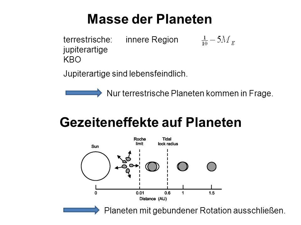 Gezeiteneffekte auf Planeten
