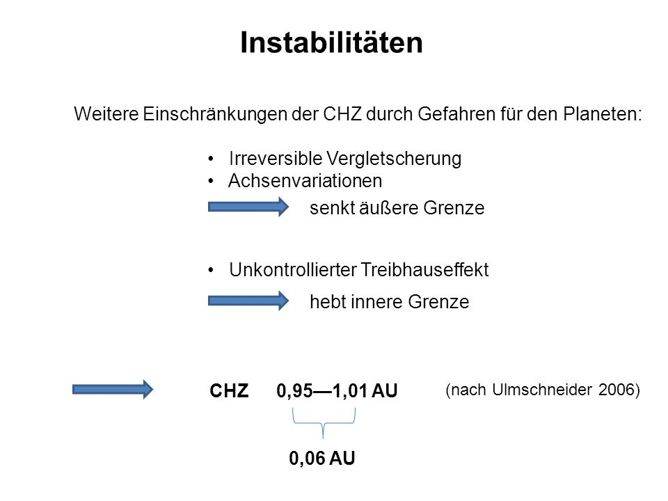 Instabilitäten Irreversible Vergletscherung Achsenvariationen