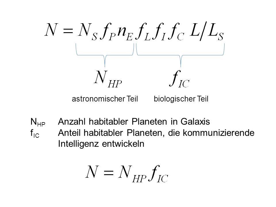 NHP Anzahl habitabler Planeten in Galaxis