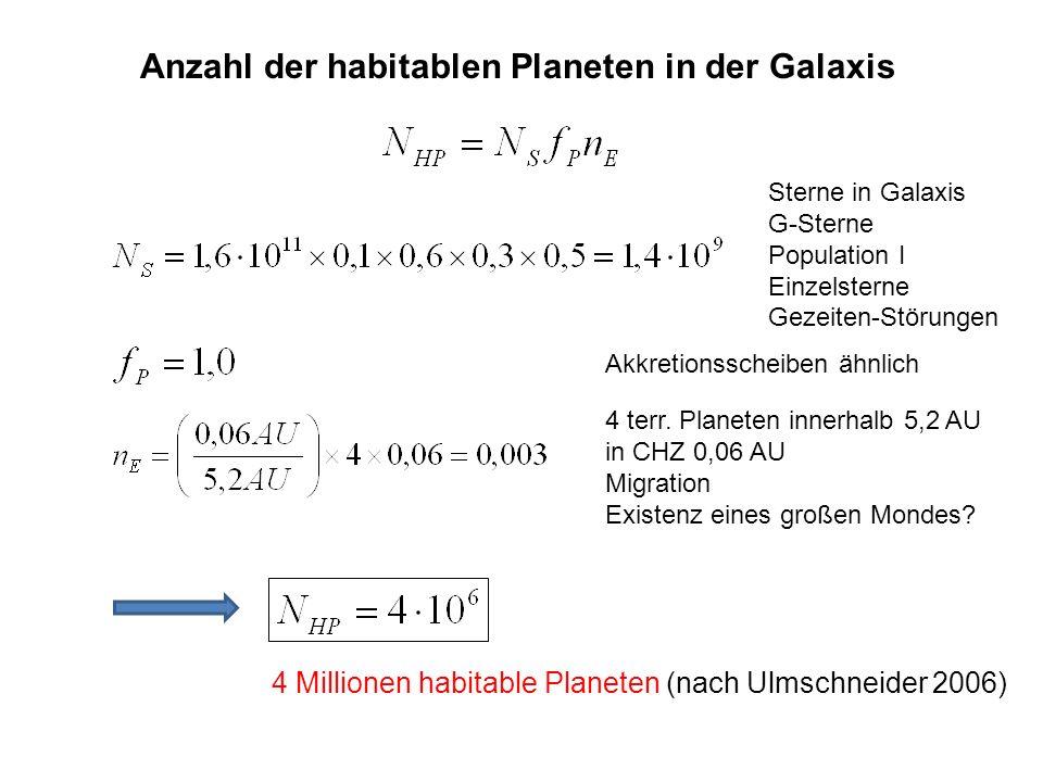 Anzahl der habitablen Planeten in der Galaxis