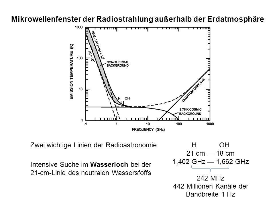 Mikrowellenfenster der Radiostrahlung außerhalb der Erdatmosphäre