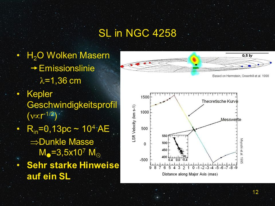 SL in NGC 4258 H2O Wolken Masern