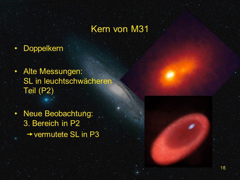 Kern von M31 Doppelkern. Alte Messungen: SL in leuchtschwächeren Teil (P2) Neue Beobachtung: 3. Bereich in P2.