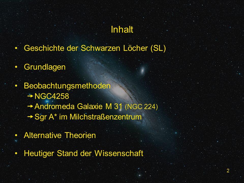 Inhalt Geschichte der Schwarzen Löcher (SL) Grundlagen