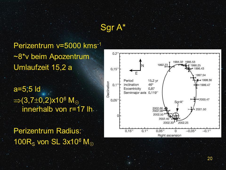 Sgr A* Perizentrum v=5000 kms-1 ~8*v beim Apozentrum Umlaufzeit 15,2 a