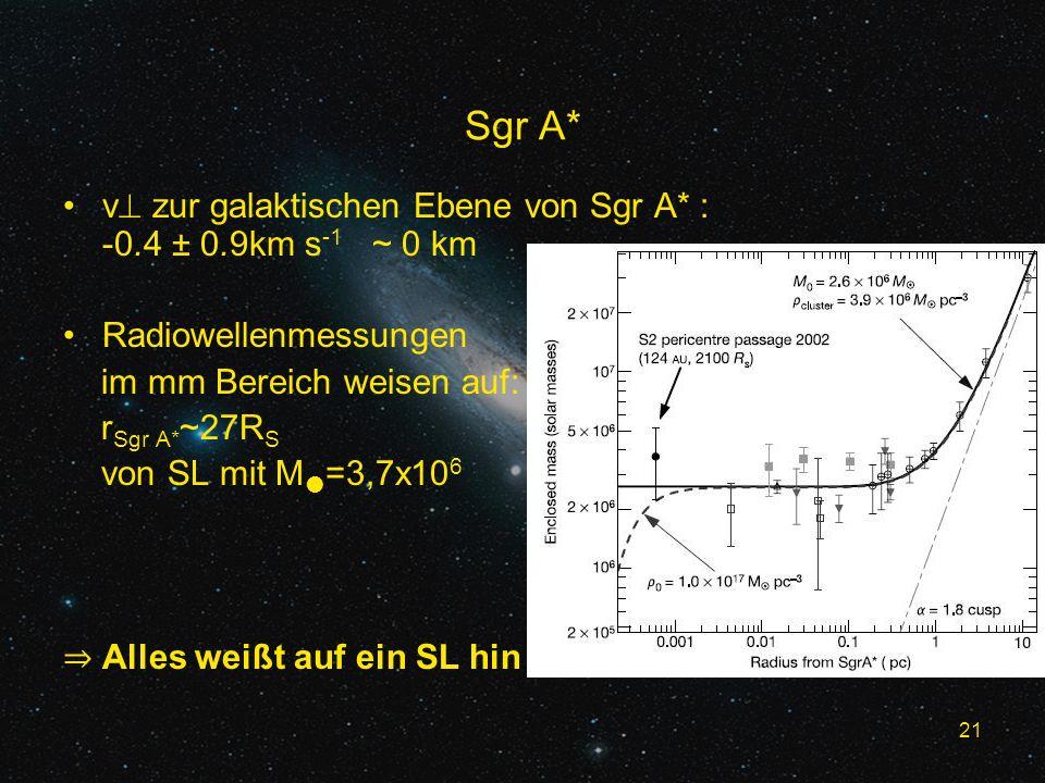 Sgr A* v zur galaktischen Ebene von Sgr A* : -0.4 ± 0.9km s-1 ~ 0 km