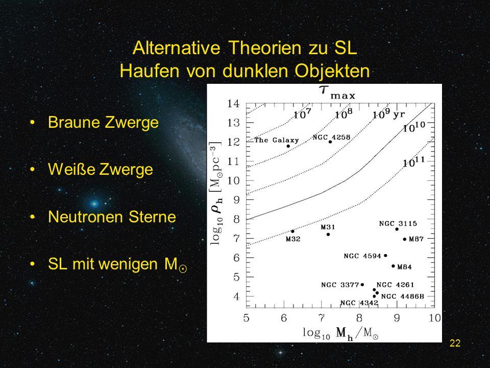 Alternative Theorien zu SL Haufen von dunklen Objekten