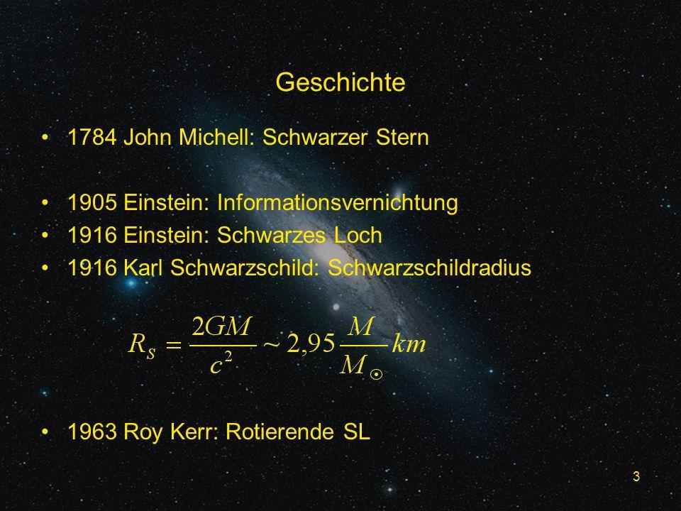 Geschichte 1784 John Michell: Schwarzer Stern