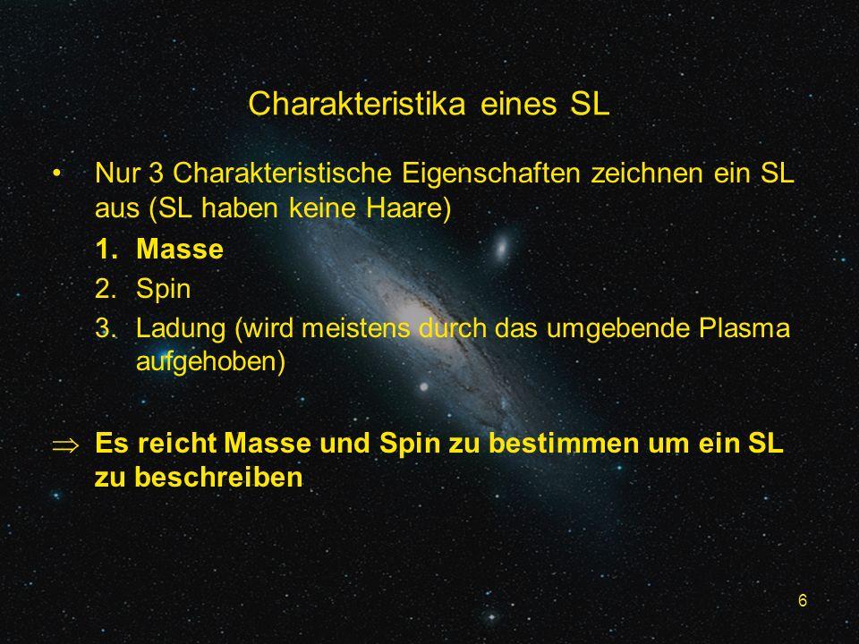 Charakteristika eines SL