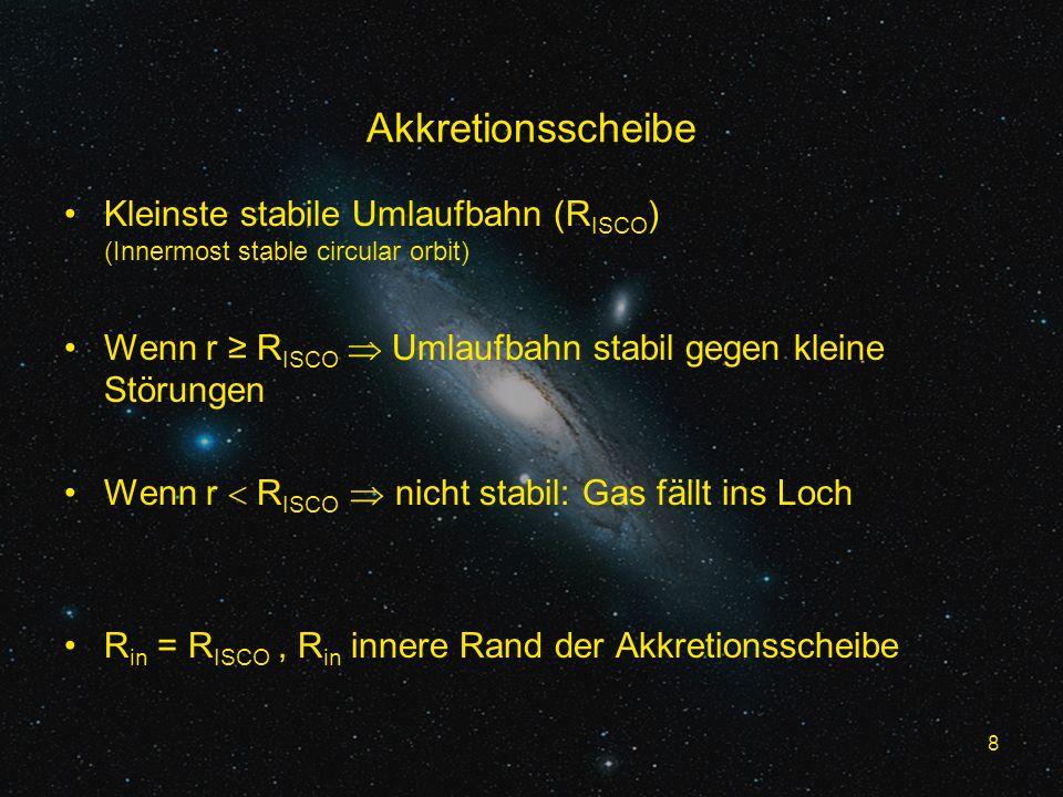 Akkretionsscheibe Kleinste stabile Umlaufbahn (RISCO) (Innermost stable circular orbit)
