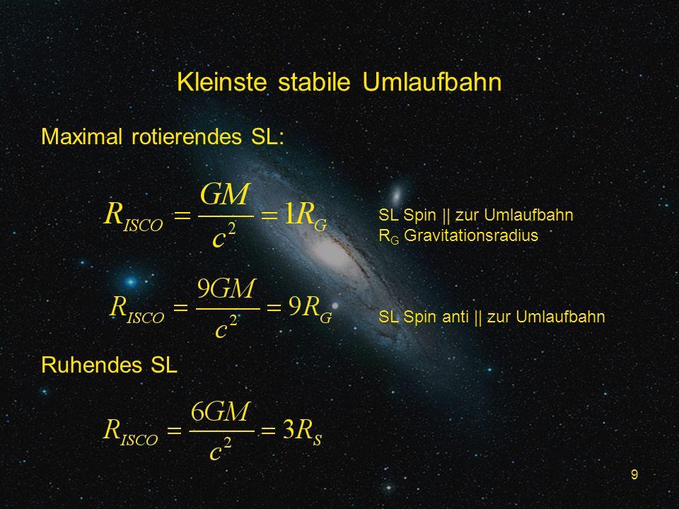 Kleinste stabile Umlaufbahn