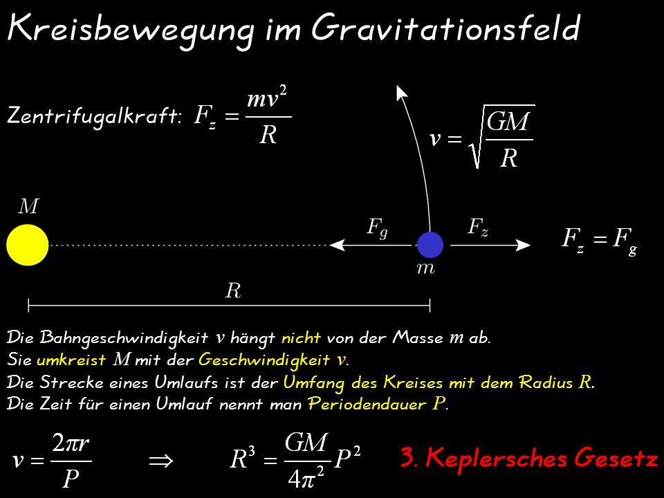 Kreisbewegung im Gravitationsfeld