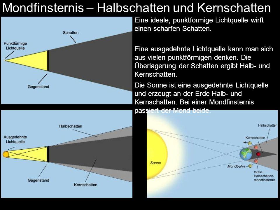Mondfinsternis – Halbschatten und Kernschatten