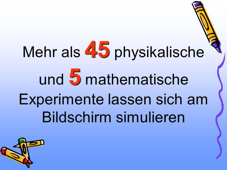 Mehr als 45 physikalische und 5 mathematische Experimente lassen sich am Bildschirm simulieren