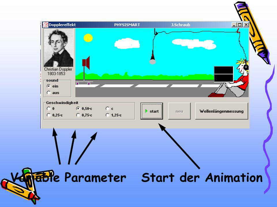 Variable Parameter Start der Animation