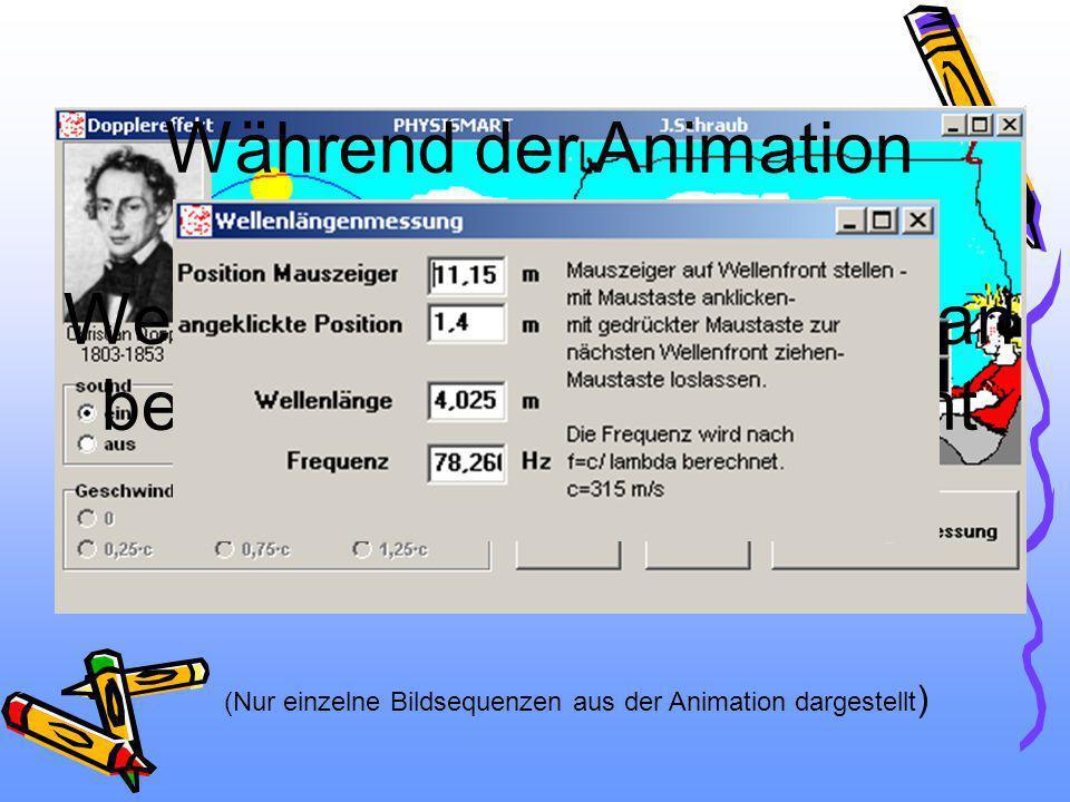 Während der Animation können Wellenlänge und Frequenz an