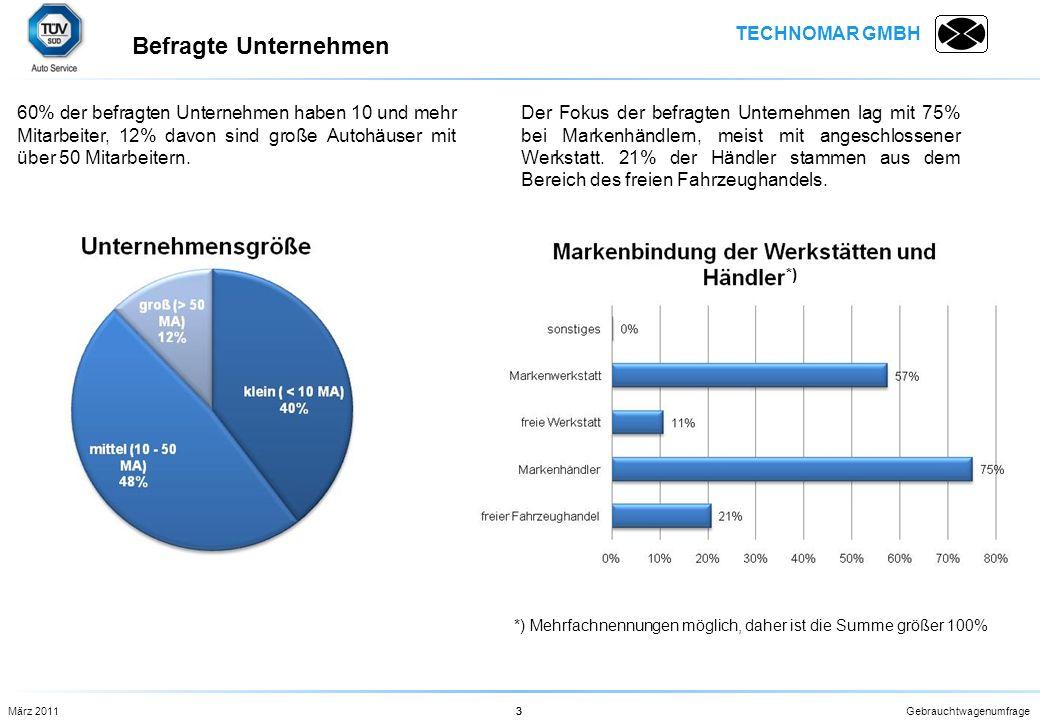 Befragte Unternehmen 60% der befragten Unternehmen haben 10 und mehr Mitarbeiter, 12% davon sind große Autohäuser mit über 50 Mitarbeitern.