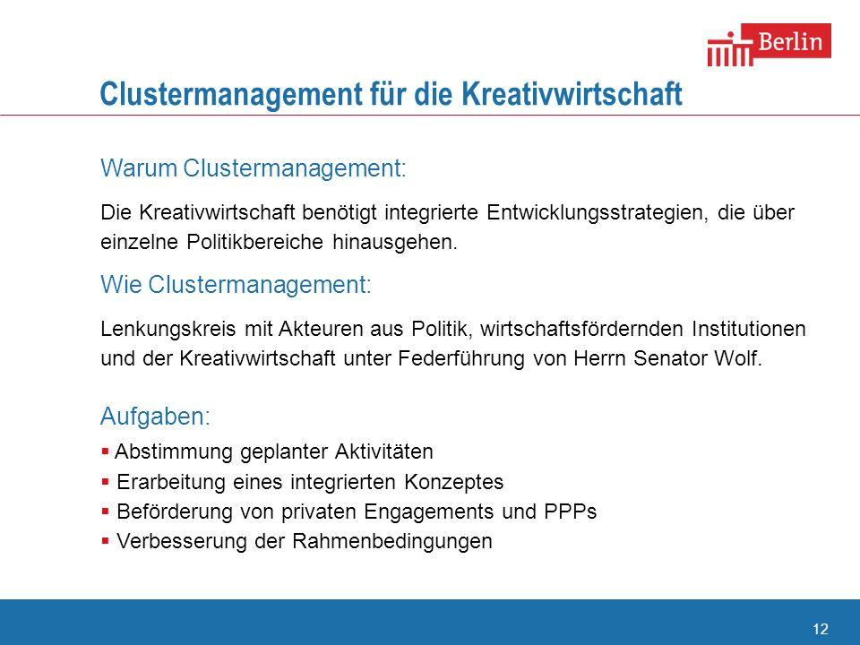 Clustermanagement für die Kreativwirtschaft