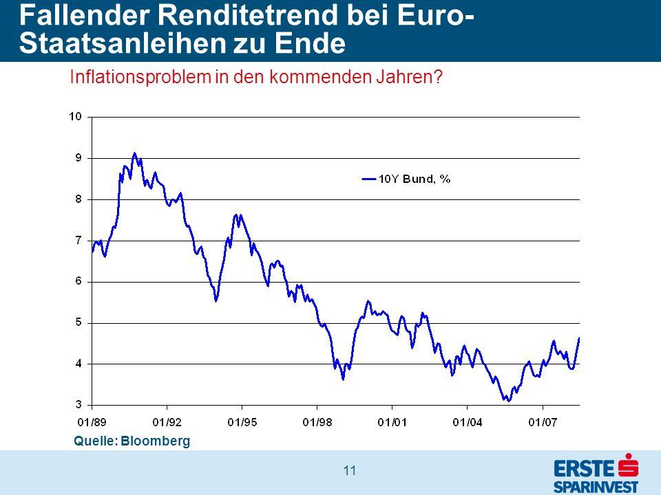 Fallender Renditetrend bei Euro-Staatsanleihen zu Ende