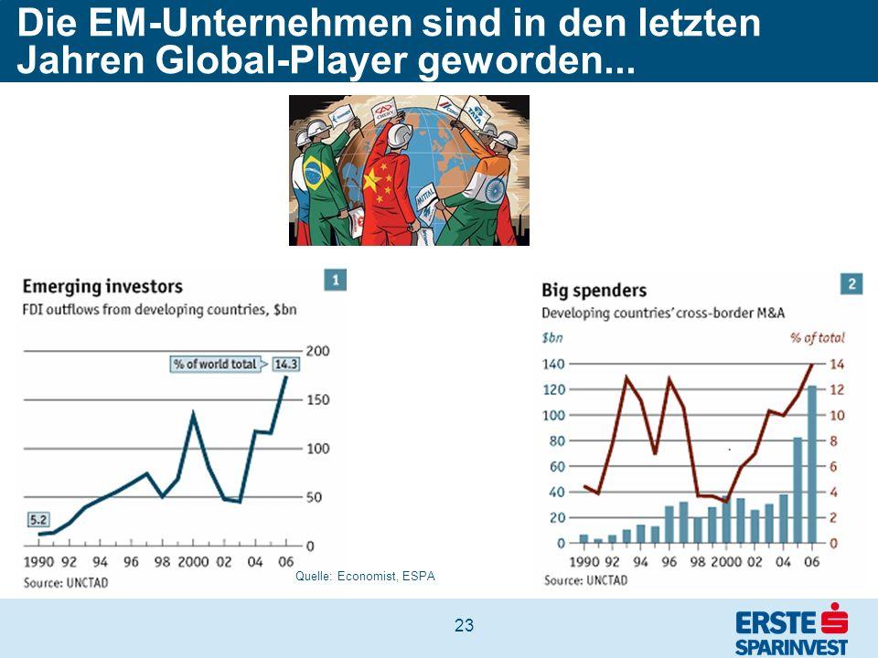 Die EM-Unternehmen sind in den letzten Jahren Global-Player geworden...