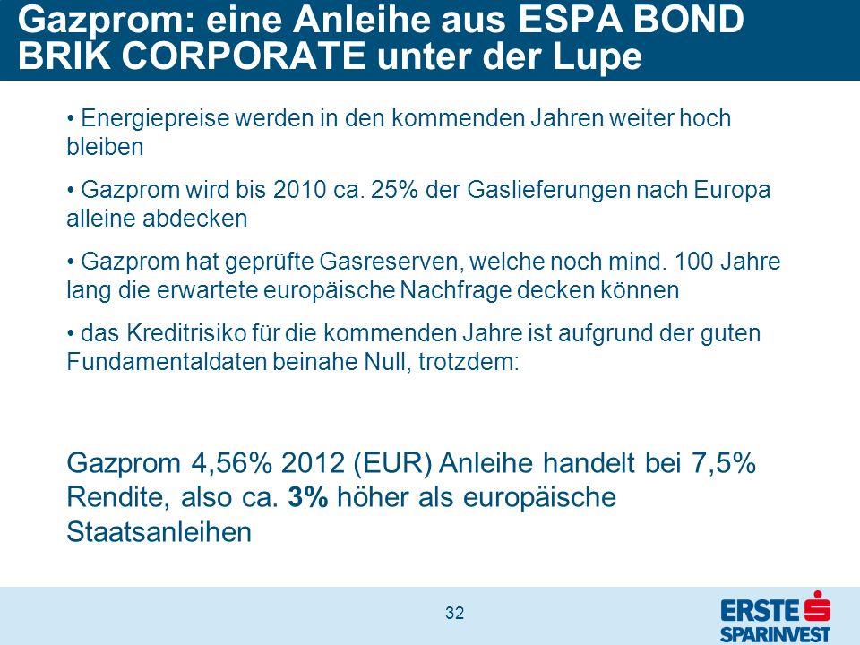 Gazprom: eine Anleihe aus ESPA BOND BRIK CORPORATE unter der Lupe