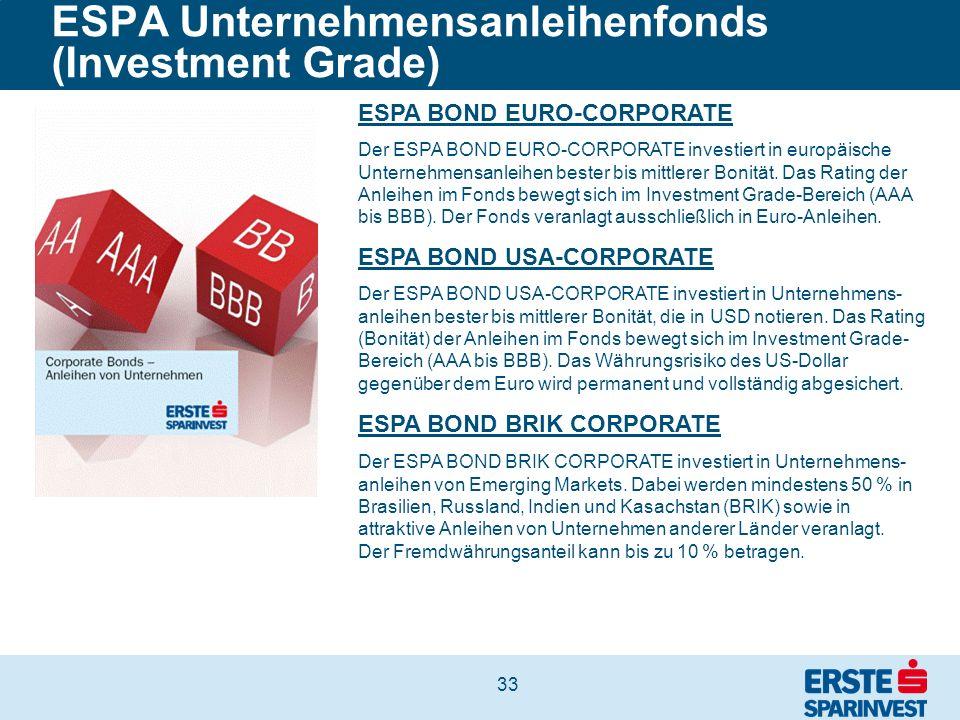 ESPA Unternehmensanleihenfonds (Investment Grade)
