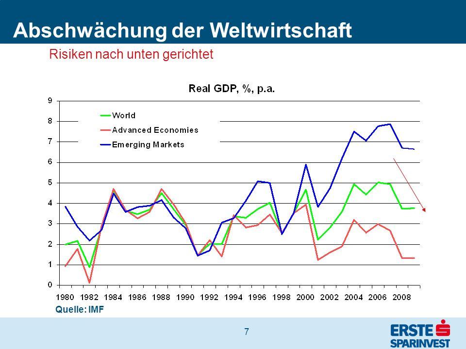 Abschwächung der Weltwirtschaft