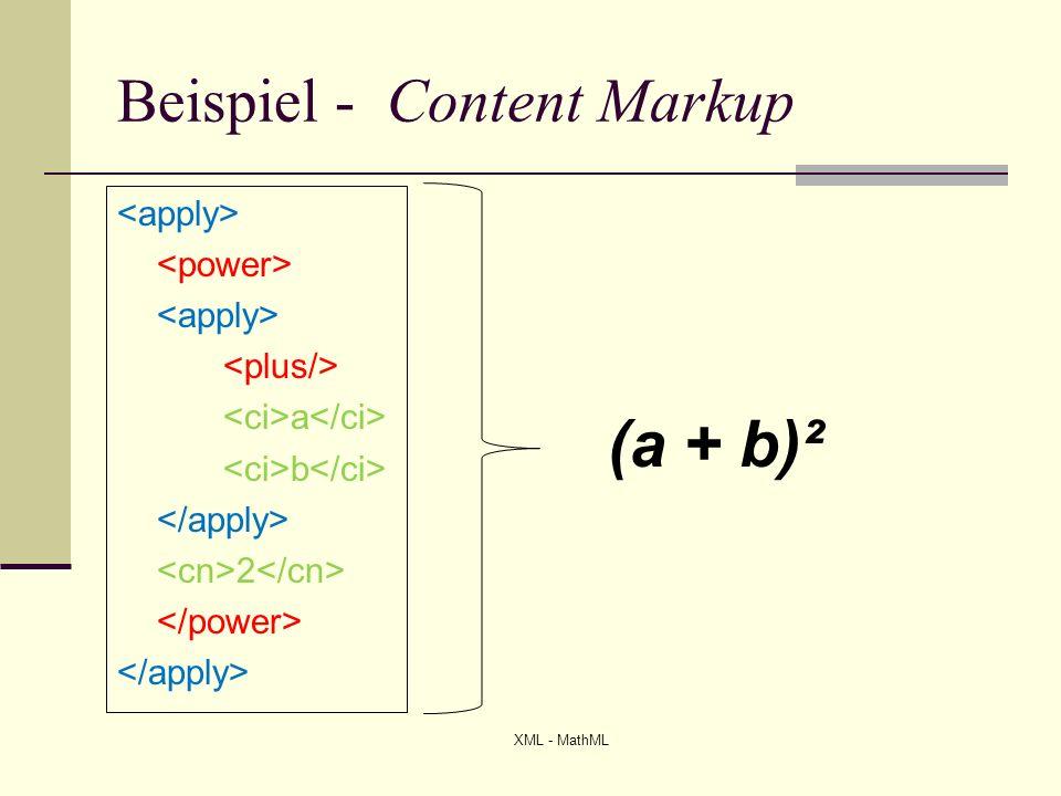 Beispiel - Content Markup