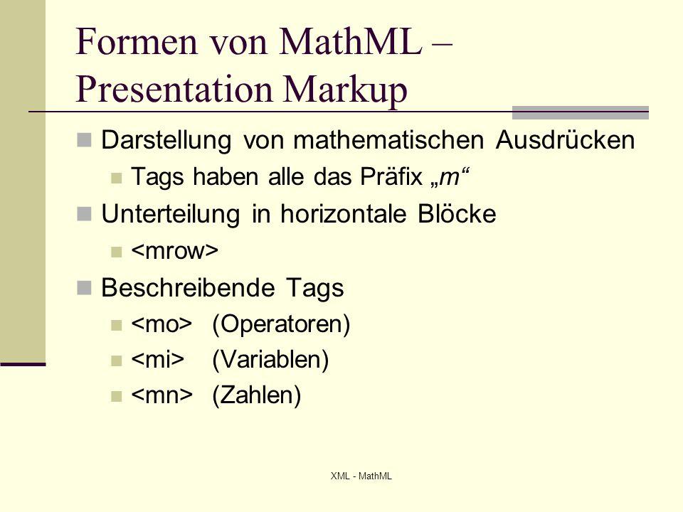 Formen von MathML – Presentation Markup