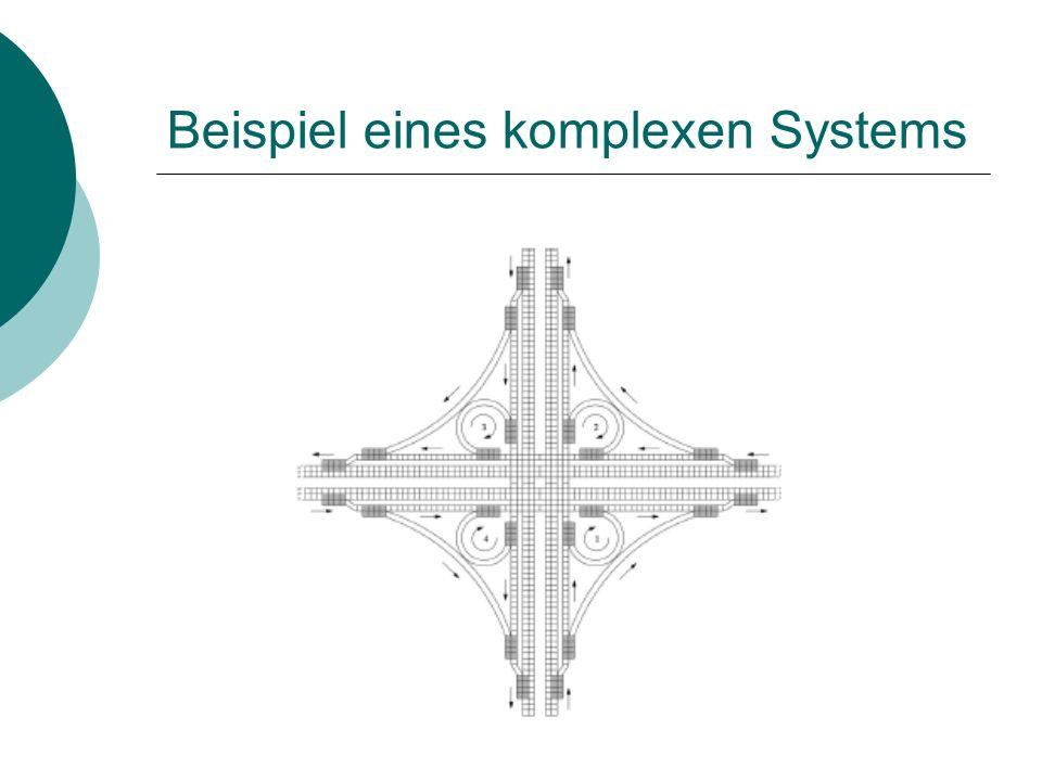 Beispiel eines komplexen Systems