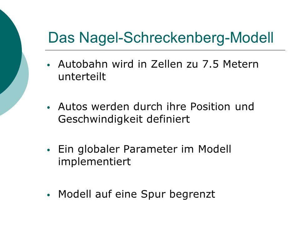 Das Nagel-Schreckenberg-Modell