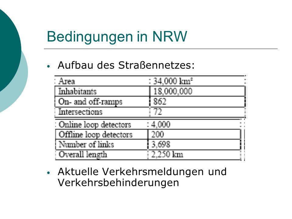 Bedingungen in NRW Aufbau des Straßennetzes: